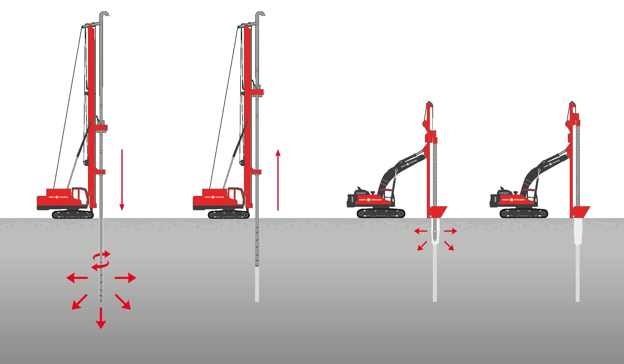 Bi-Modulus Columns